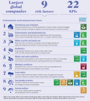 FIARR Index risk factors